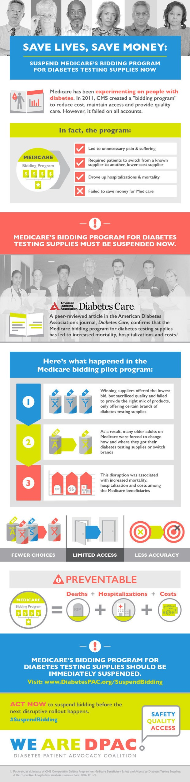 DPAC Infographic (PRNewsFoto/Diabetes Patient Advocacy Coal..)